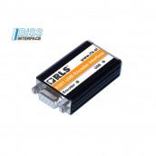 E201 インクリメンタルエンコーダおよび SSI/BiSS アブソリュートエンコーダ用 USB インターフェース